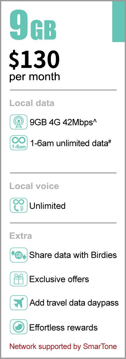 Birdie mobile service 9GB basic plan offer